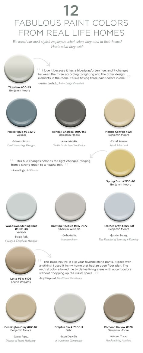 Anytime we decide to repaint a room, before any excitement can set in, theres always the dreaded task of picking a paint color. Hows...
