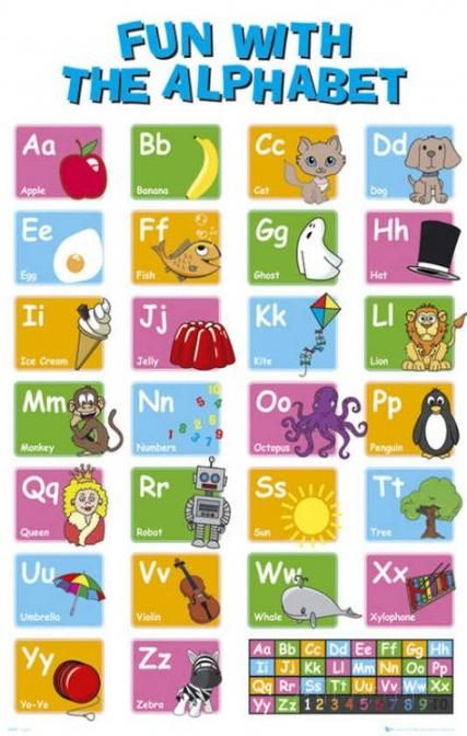 Super Fashion Poster Kids Free Printable Ideas Alphabet Poster Education Poster Learning The Alphabet
