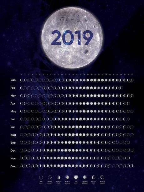2019 Moon Phases Calendar Beautifully Designed Moon Artwork With