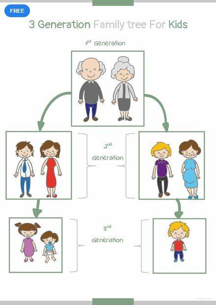 Free 3 Generation Kid Family Tree Family Tree Template Family