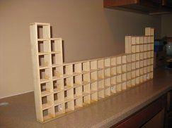 Periodic Table Display