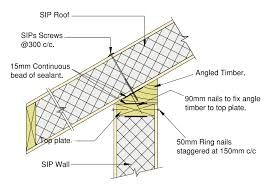 Image Result For Standard Sip Panel Roof Sizes Sips Panels Structural Insulated Panels Paneling