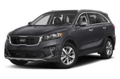 Mazda Cx 9 Vs Kia Sorento Carsdirect Kia Sorento Best
