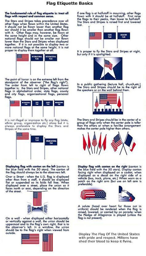 U S Flag Etiquette Display Use Of The Flag Displaying The American Flag Flag Etiquette Flag Code