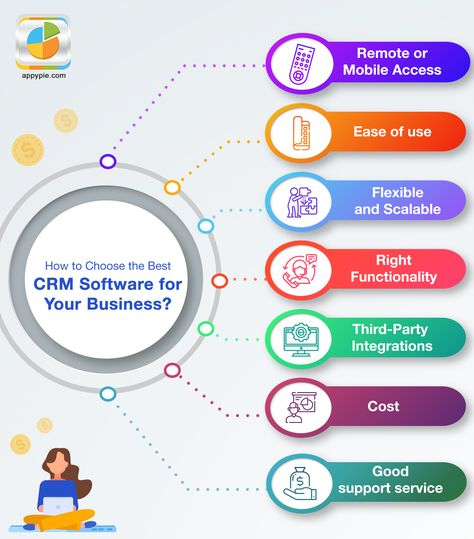 How to choose the best CRM system for your business?