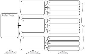 Graphic Organizers Examples بحث Google Graphic Organizers