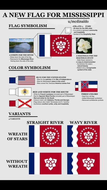 A New Flag For Mississippi My Redesign What It Means And Some Variations Which Is Your Favorite Vexillology In 2020 Mississippi Flag Flag Mississippi