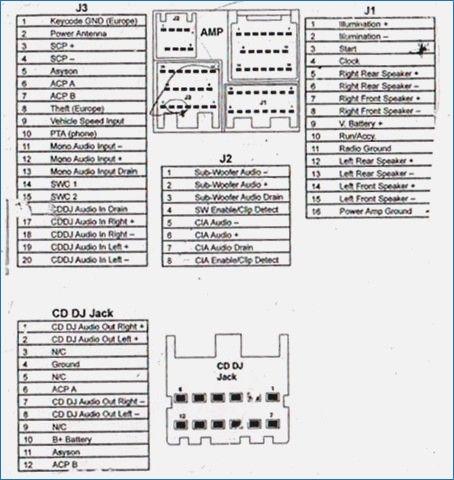 2004 ford explorer stereo wiring diagram  hei starter