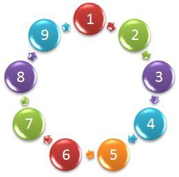 #numerologyhowdoesitwork