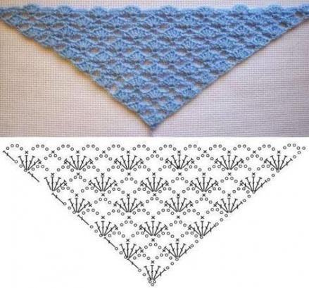 43 Ideas Crochet Shawl Diagram Triangles Posts For 2019 Crochet Shawl Diagram Shawl Crochet Pattern Crochet Pillow Pattern