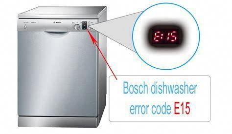 Pin By Home Hq On Home Decor Bosch Dishwashers Bosch Dishwasher