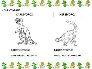 La Clase De Mar Proyectos De Dinosaurios Actividades De Dinosaurios Dinosaurios