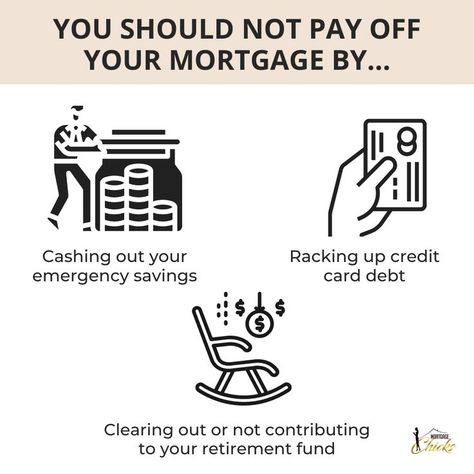 You Should Not Pay Your Mortgage Off By...