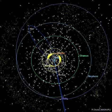 Pleasing These Outer Solar System Diagrams Show The Positions Of Asteroids Wiring Cloud Hisredienstapotheekhoekschewaardnl