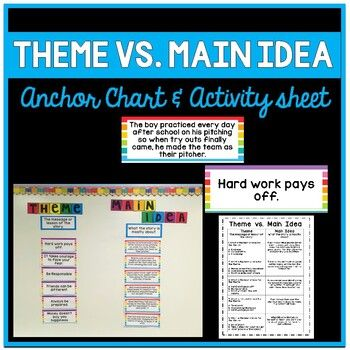 Theme Vs Main Idea Anchor Chart Activity Sheet Print Google Worksheets Main Idea Anchor Chart Anchor Charts Main Idea Main idea and theme worksheets