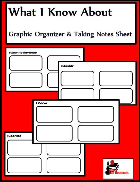 Graphic Organizers University Science In 2020 Graphic Organizers Free Graphic Organizers Classroom Freebies
