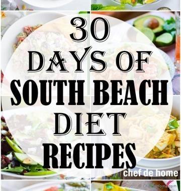 Huli Huli Chicken With Amazing Huli Huli Sauce Huli Huli Chicken Recipe Chefdehome Com South Beach Diet Recipes South Beach Diet Diet Recipes