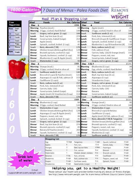 dash dieta calorie 1600 calorie