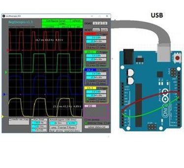 Oscilloscope Arduino Processing Processing Arduino Arduino Projects Arduino