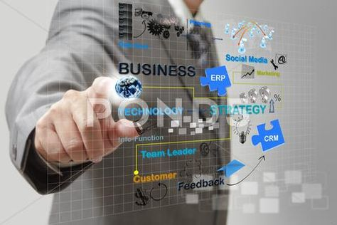 Businessman point on business process Stock Image #12318301