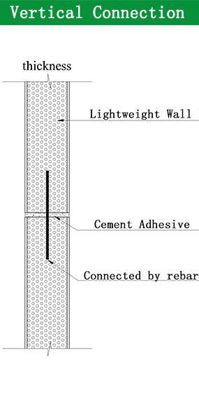 Vertical Connection Precast Concrete Concrete Wall Panels Precast Concrete Panels