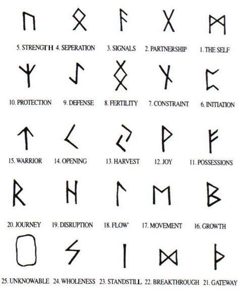 Best 25 Viking Symbols Ideas On Viking Celtic Tattoos