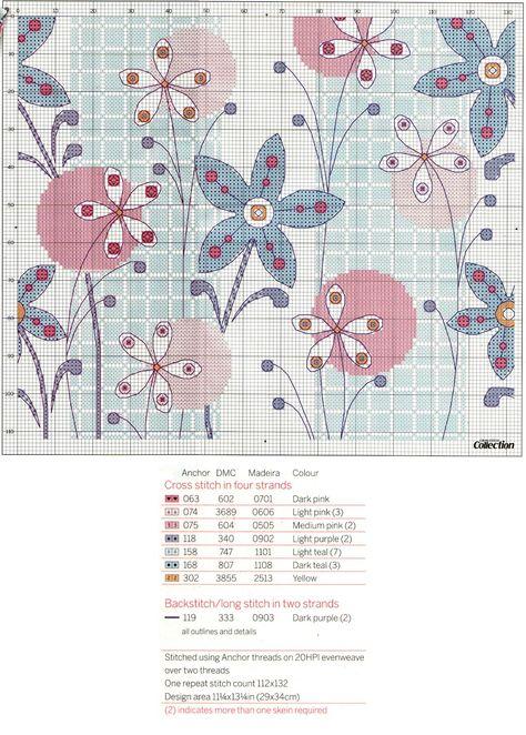 Portal do Ponto Cruz: Funky Floral
