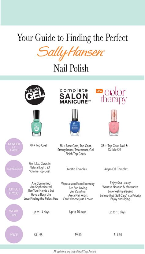 Your Guide to Finding the Perfect Sally Hansen Nail Polish