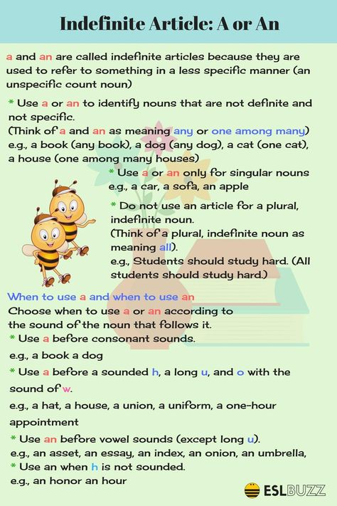 Indefinite Articles: A and An - ESLBuzz Learning English