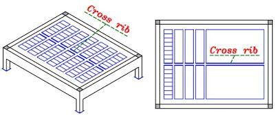 السقف الهوردي بالتفصيل من البداية للنهاية مع الصور هندسة دوت أكس واي زد Blog Posts Blog