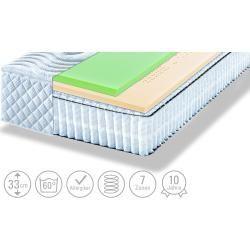 Pocket Sprung Mattresses Artone Barrel Pocket Spring Mattress Boxspring Comfort White 90 Cm 33 Cm M In 2020 Pocket Spring Mattress Mattress Comfort Mattress