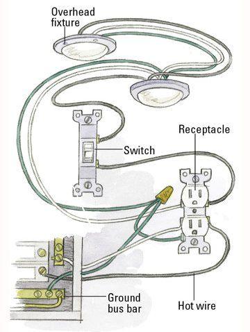 Wiring Diagram Garage Lights | Machine Repair Manual on