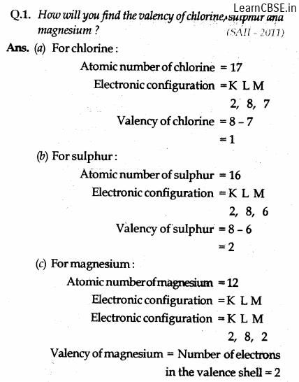 NCERT Solutions For Class 9 Science Chapter 4 Structure of Atom - atomic structure worksheet