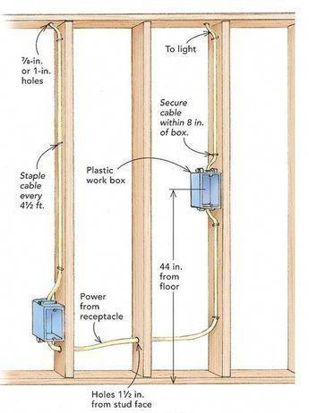 Garage Paneling Ideas Garage Bar Decor Great Garage Organizing Ideas 20190329 Home Electrical Wiring House Wiring Diy Electrical