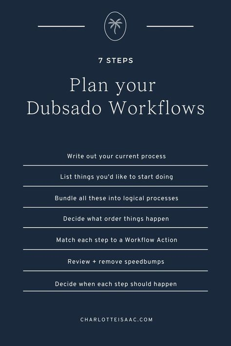 How to plan your Dubsado workflows in 7 simple steps | Charlotte Isaac
