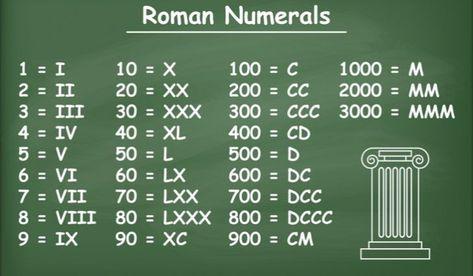 O Que Sao Algarismos Romanos Algarismos Romanos Romanos Letras