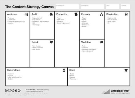 Definición de una estrategia de contenidos