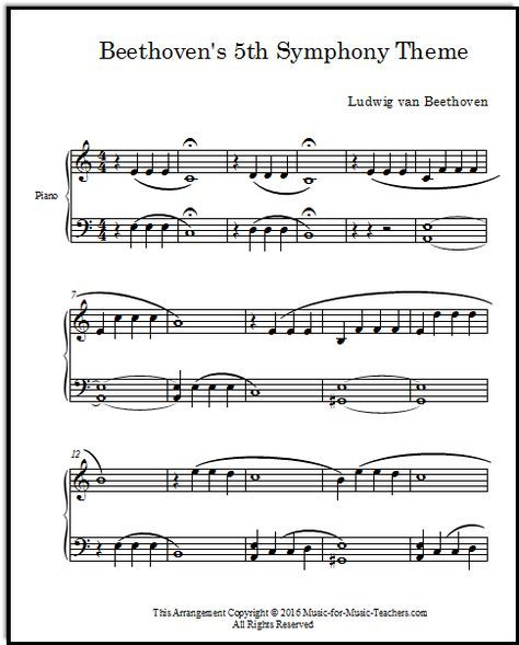 5th Symphony Beethoven Music For Easy Piano