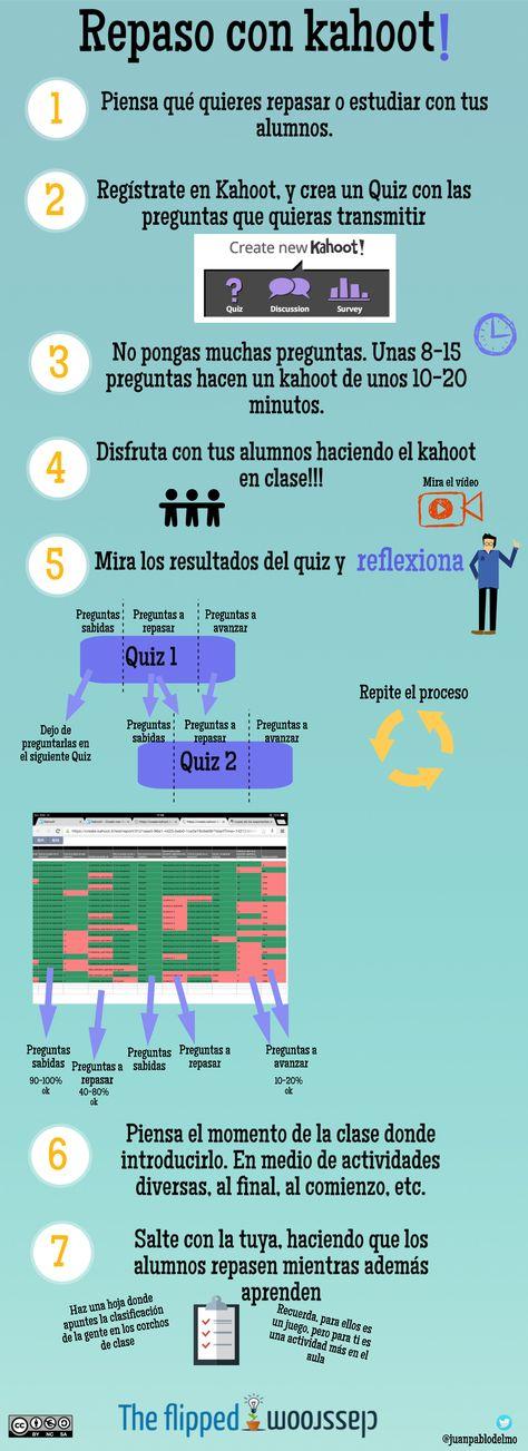 Repaso con Kahoot! Para Kahooters que hablan español. >> Aprendizaje basado en el juego (artículo en español) : http://www.enlanubetic.com.es/2013/11/kahoot-aprendizaje-basado-en-el-juego.html#.VQVYf4ZPeK1