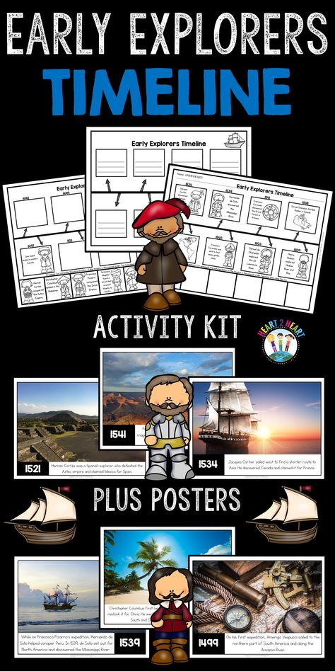 Timelines Can Be A Confusing Concept For Younger Students But This Resource Help Includes 16 Photo Posters And Timeline Activities To