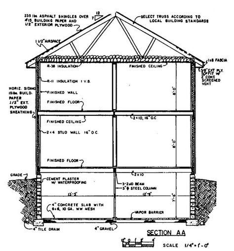 Njink Detail Free Bat House Building Plans