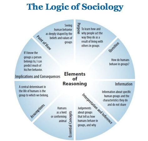 an analysis of the majority of sociologists The multi-dimensional analysis of social exclusion by ruth levitas  department of sociology and school for social available to the majority of people in a.