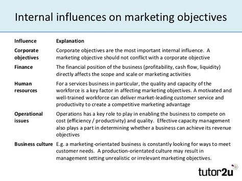 Image Result For Business Objectives Examples  Business Etc