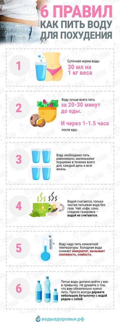 Warum Wasser gut zur Gewichtsreduktion ist