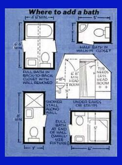 Master Bathroom Ideas Five Tips For A Great Master Bathroom Bathroom Remodel Bathroom Floor Plans Small Bathroom Floor Plans Add A Bathroom