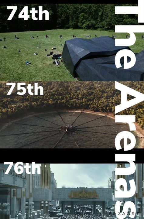 27 Ideas For Funny Games Quotes Mockingjay Hunger Games Quotes Hunger Games Hunger Games Arena