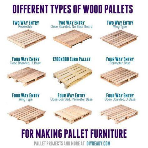What To Know Before Painting Pallets