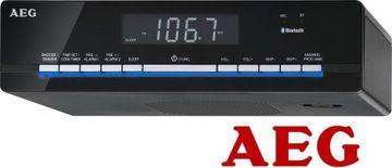 Radio Kuchenne Allegro Pl Wiecej Niz Aukcje Najlepsze Oferty Na Najwiekszej Platformie Handlowej Radio Car Radio Aeg