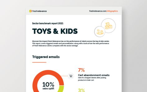 Sector benchmark report 2021: Toys & kids