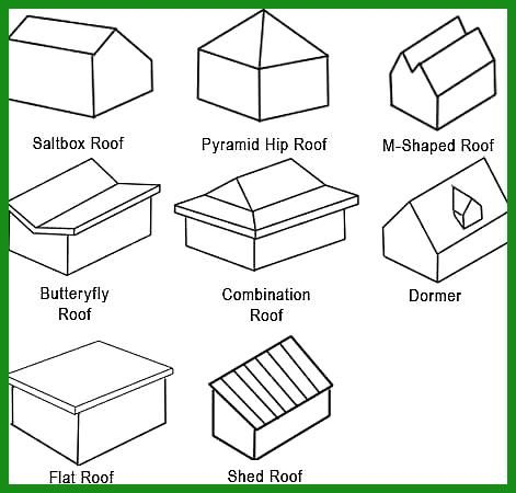 Basic Types Of House Roof Designs Roof Designs Terms Types And Pictures One Project Closer Roofing Design Roo Roof Design House Roof Design Roof Types